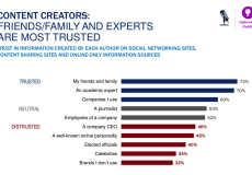 2015 Edelman Trust Barometer Global Results
